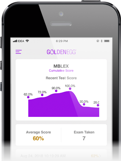 mblex-know-how-your-performing